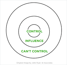 control3